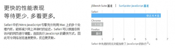 Safari for mac